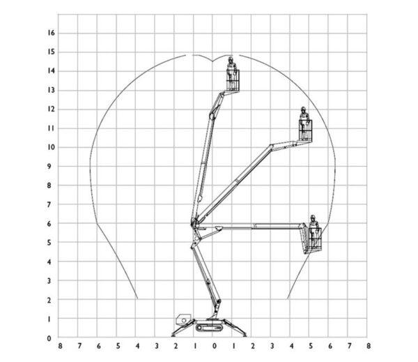 spin 15 meter