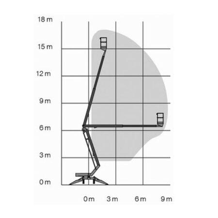 spin 18 meter